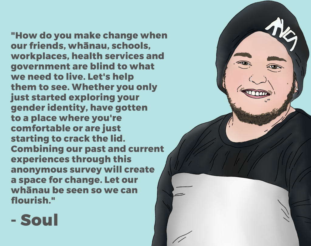 """Drawing of Soul with the quote: """"How do you make change when our friends, whānau, schools, workplaces , health services and government are blind to what we need to live. Lets help them to see. Whether you only just stared exploring your gender identity, have gotten to a place your comfortable or are just starting to crack the lid. Combining our past and current experiences through this anonymous survey will create a space for change. Let our whānau be seen so we can all flourish."""""""